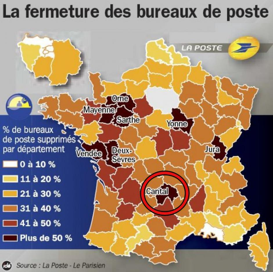 La Poste : adresse de Jean François BARRIER et François BOISSET